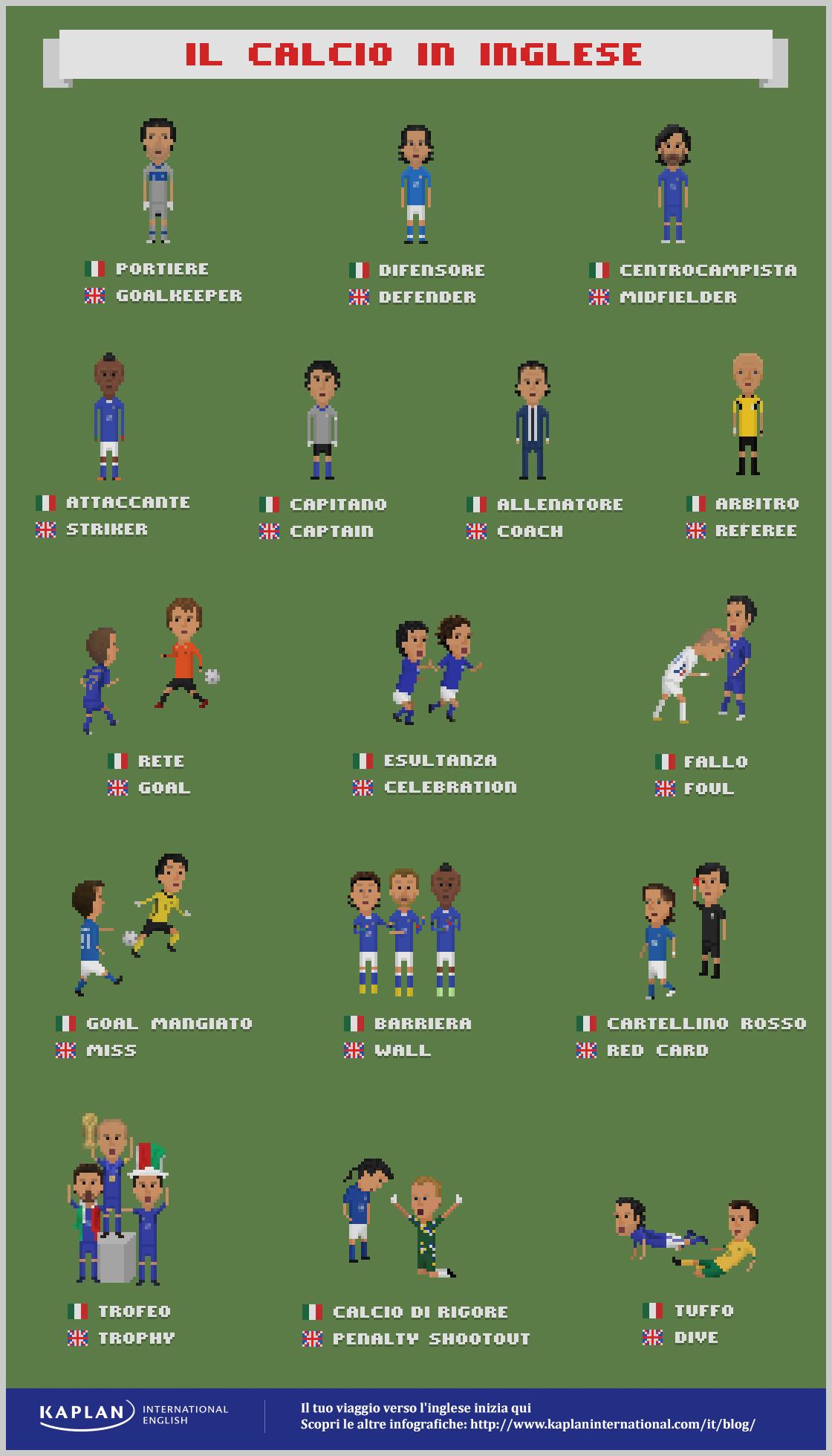 how-to-speak-football-IT-v2